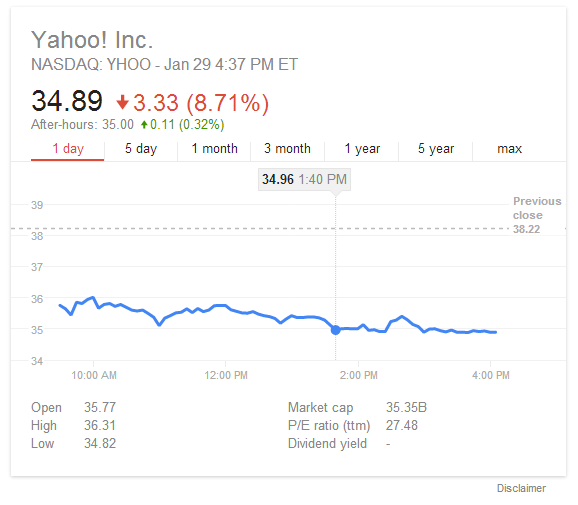 Google Stock Widget